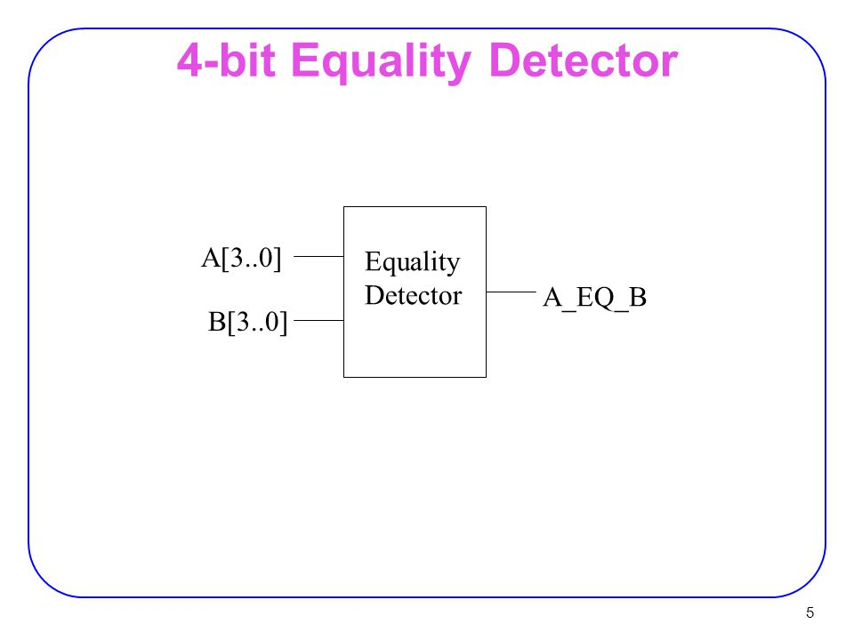 4-bit Equality Detector