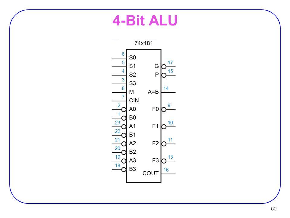 4-Bit ALU
