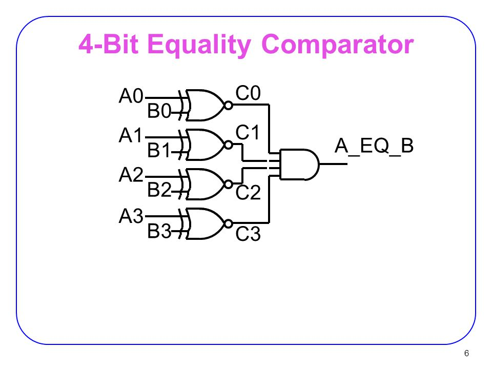 4-Bit Equality Comparator