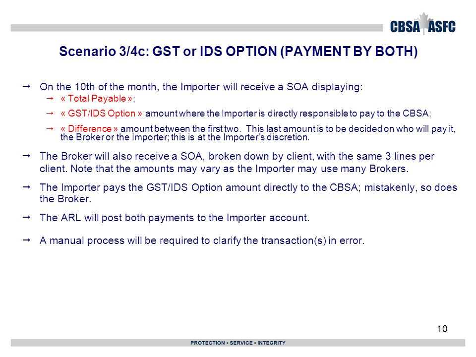 Scenario 3/4c: GST or IDS OPTION (PAYMENT BY BOTH)