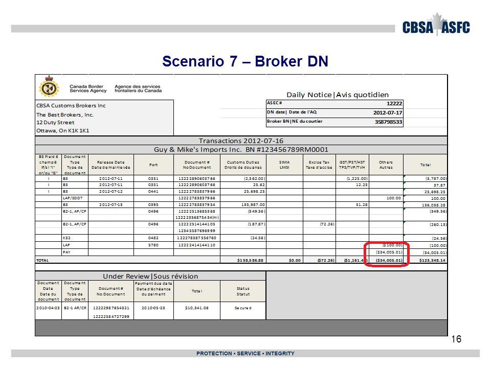 Scenario 7 – Broker DN