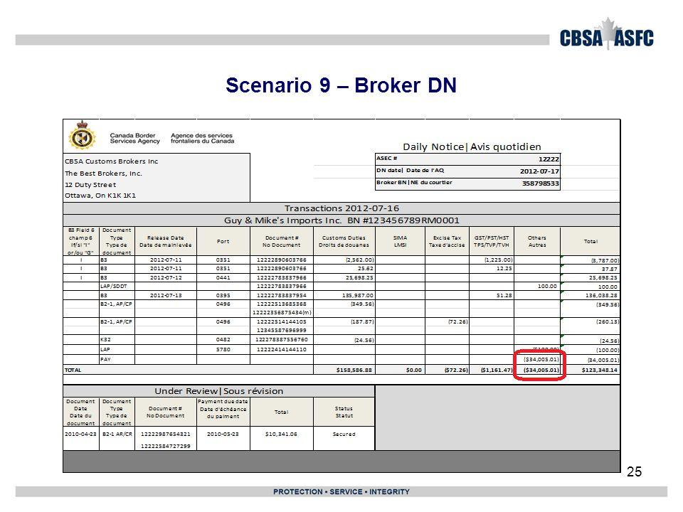 Scenario 9 – Broker DN