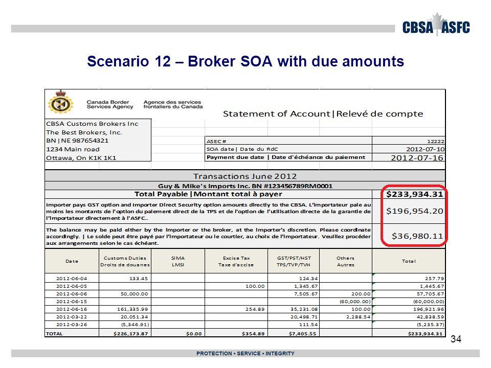 Scenario 12 – Broker SOA with due amounts