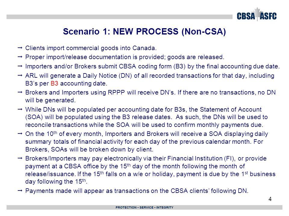 Scenario 1: NEW PROCESS (Non-CSA)