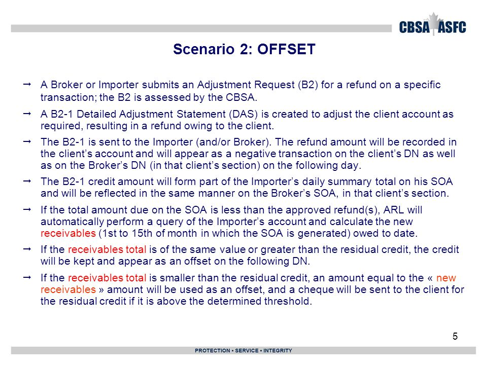 Scenario 2: OFFSET A Broker or Importer submits an Adjustment Request (B2) for a refund on a specific transaction; the B2 is assessed by the CBSA.