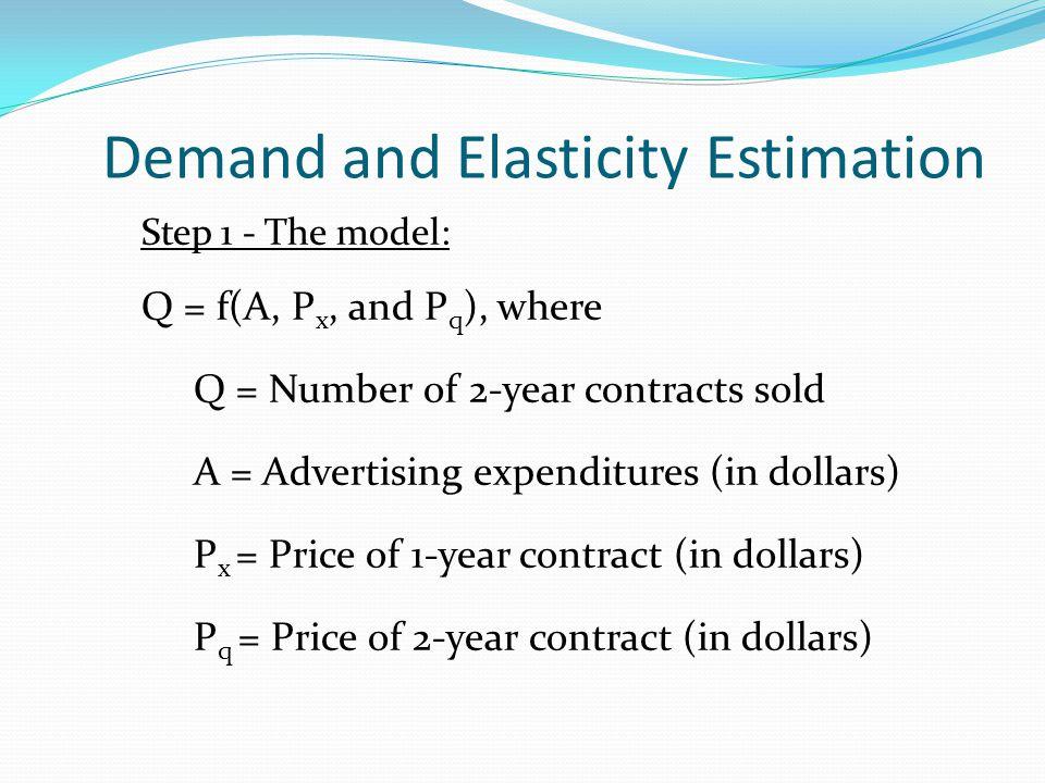 Demand and Elasticity Estimation