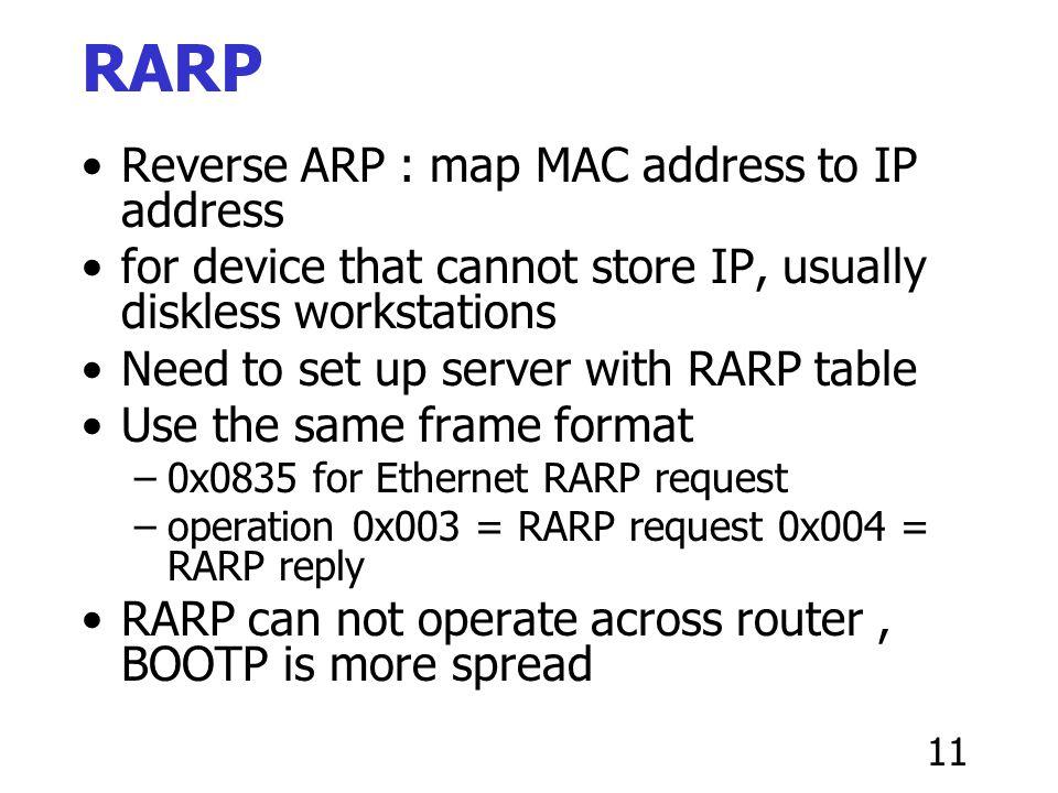 RARP Reverse ARP : map MAC address to IP address
