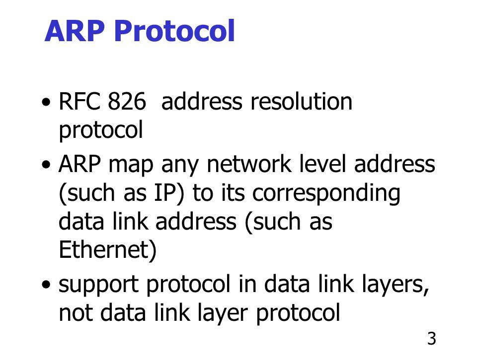 ARP Protocol RFC 826 address resolution protocol