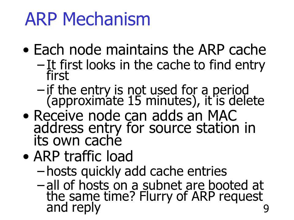 ARP Mechanism Each node maintains the ARP cache