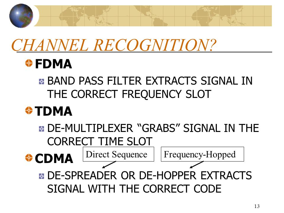 CHANNEL RECOGNITION FDMA TDMA CDMA