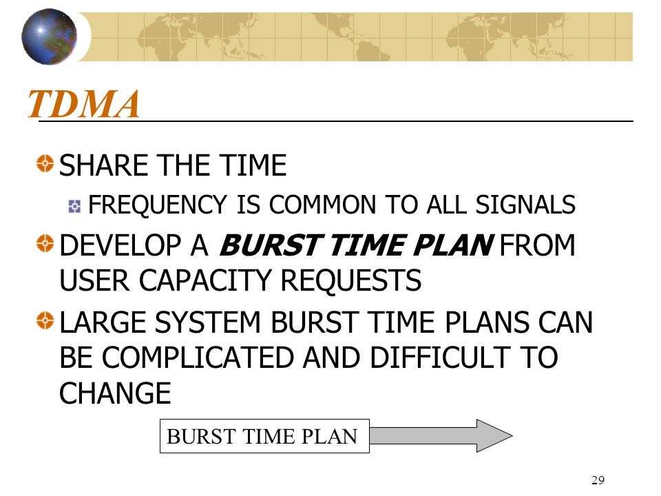 TDMA SHARE THE TIME. FREQUENCY IS COMMON TO ALL SIGNALS. DEVELOP A BURST TIME PLAN FROM USER CAPACITY REQUESTS.