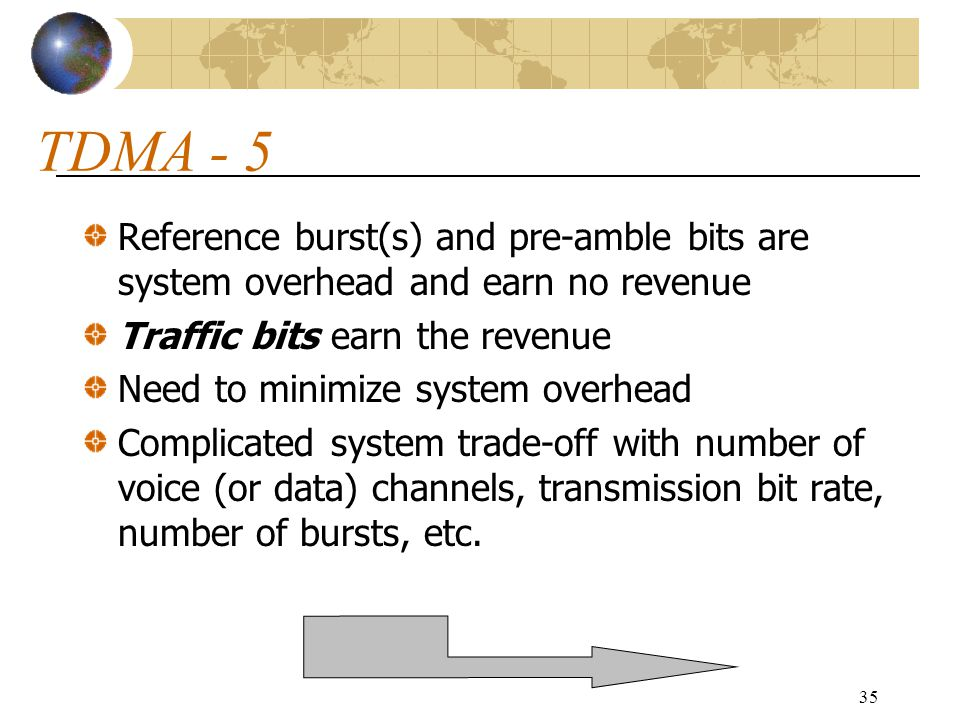 TDMA - 5 Reference burst(s) and pre-amble bits are system overhead and earn no revenue. Traffic bits earn the revenue.