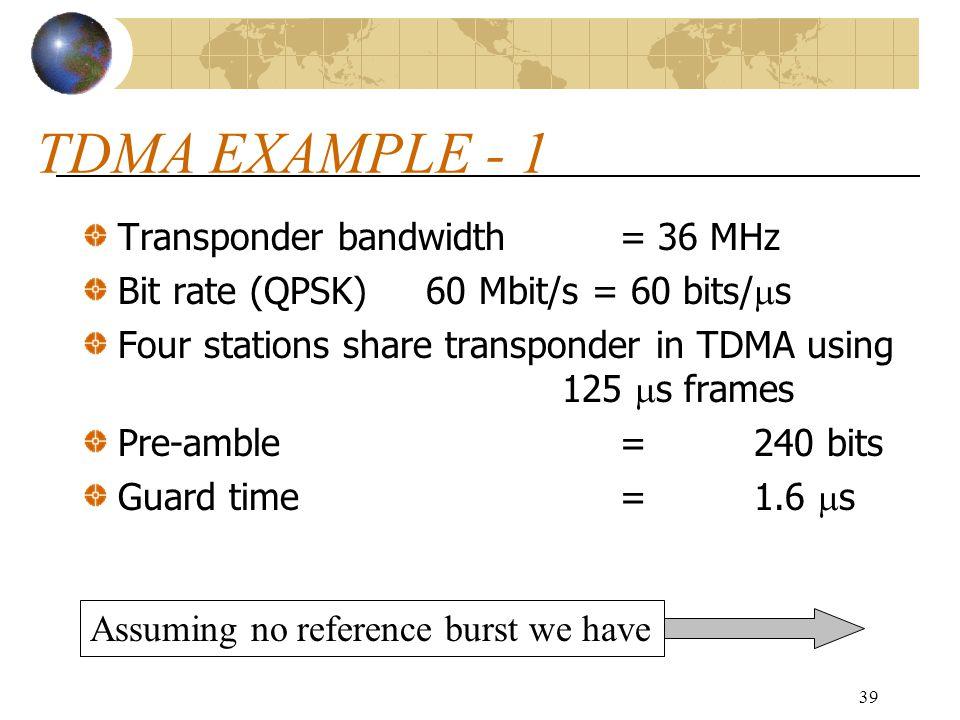 TDMA EXAMPLE - 1 Transponder bandwidth = 36 MHz