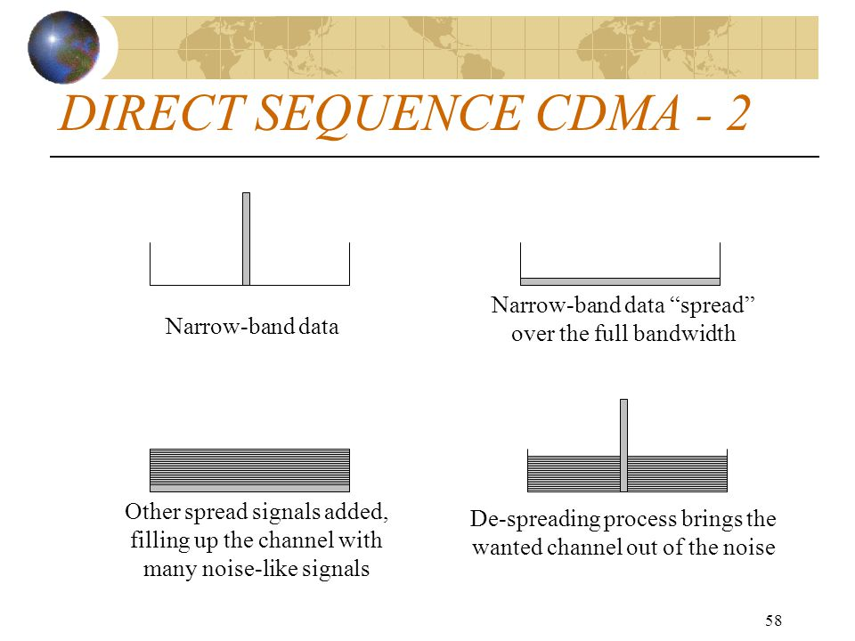 DIRECT SEQUENCE CDMA - 2 Narrow-band data spread over the full bandwidth. Narrow-band data.