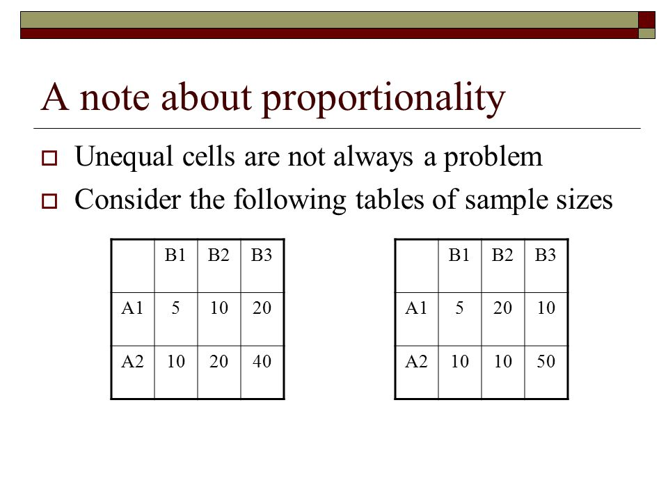 A note about proportionality