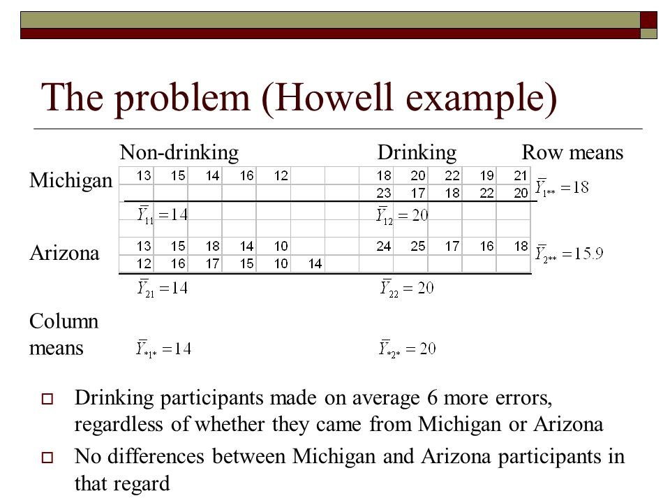 The problem (Howell example)