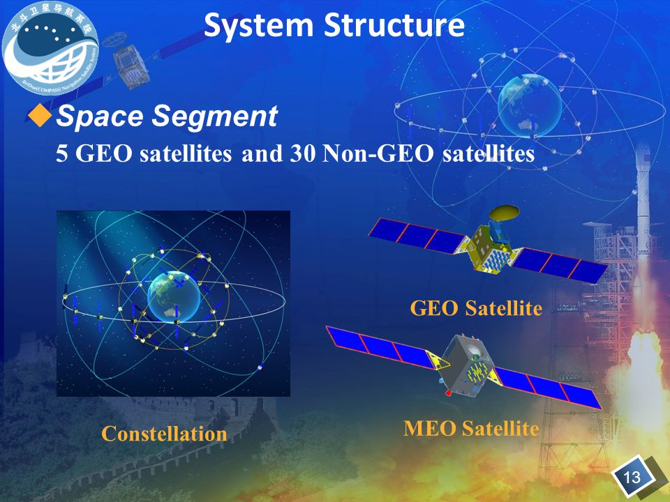 System Structure Space Segment