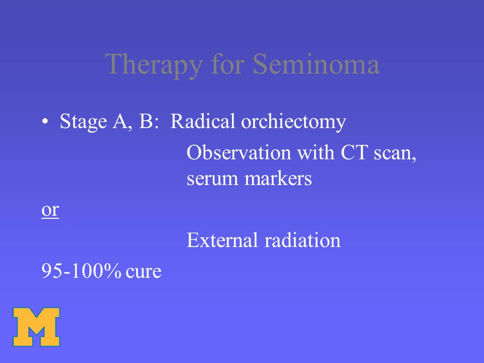 Therapy for Seminoma Stage A, B: Radical orchiectomy