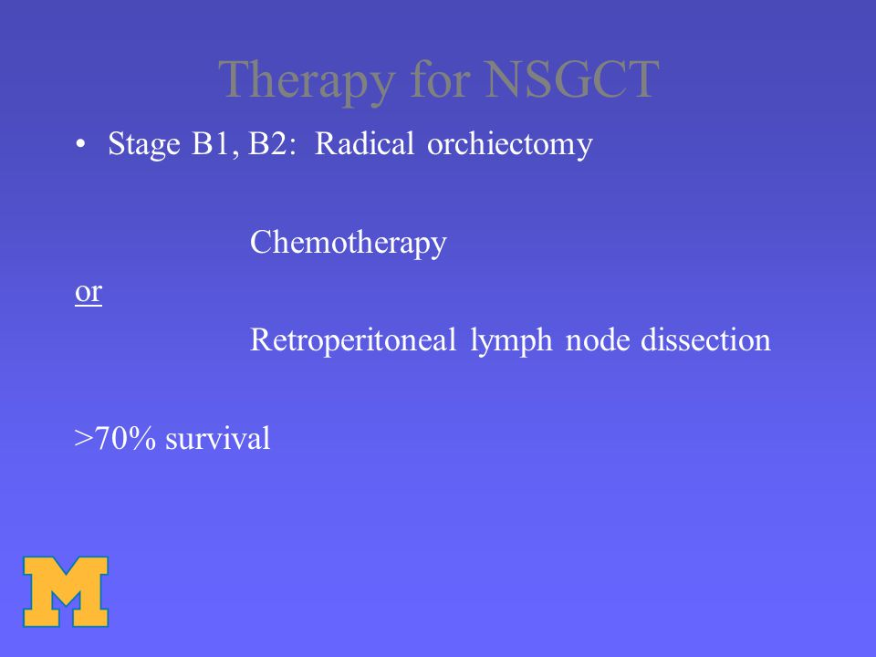 Therapy for NSGCT Stage B1, B2: Radical orchiectomy Chemotherapy or