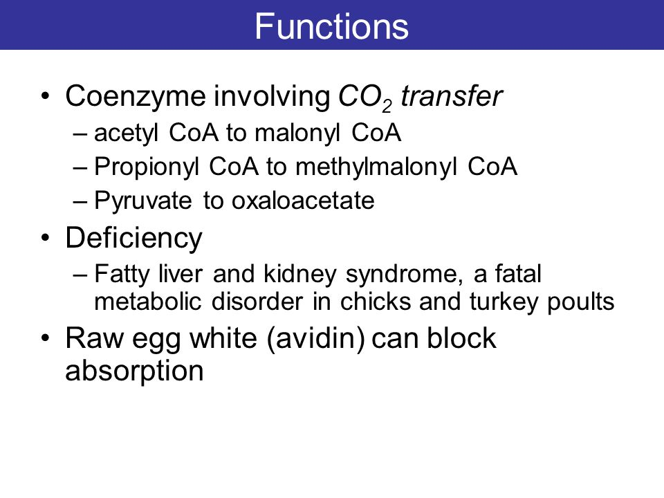 Functions Coenzyme involving CO2 transfer Deficiency