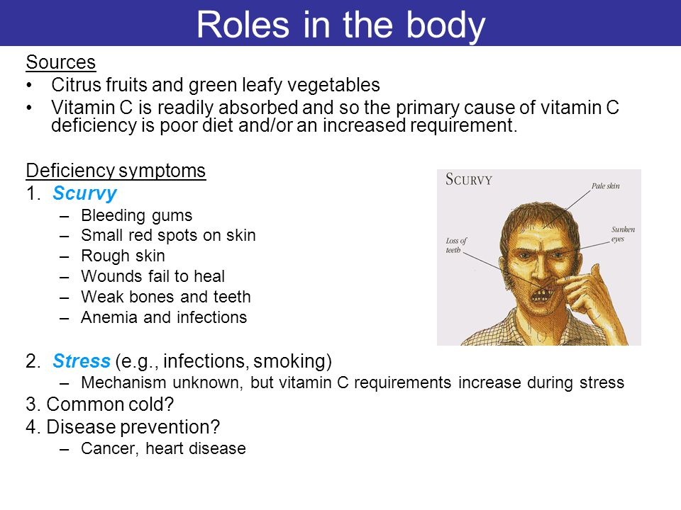 Roles in the body Sources Citrus fruits and green leafy vegetables