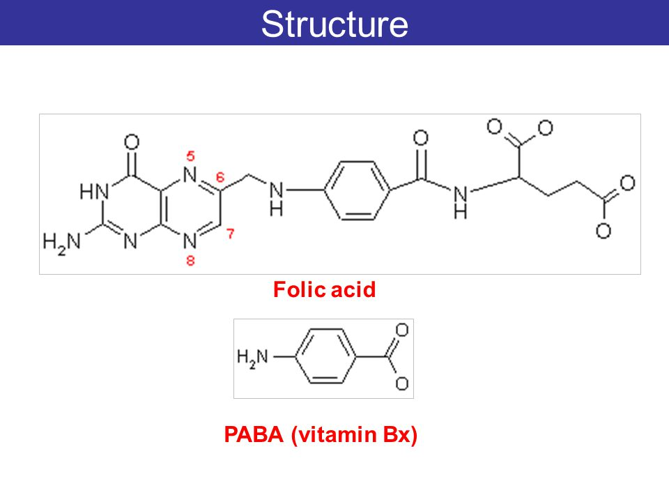 Structure Folic acid PABA (vitamin Bx)