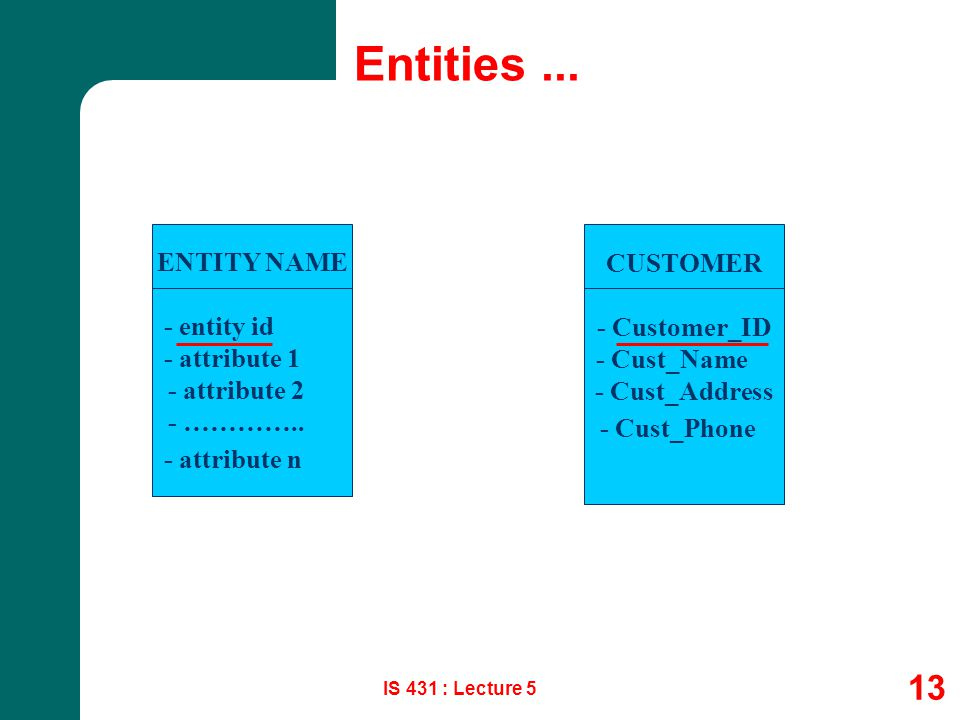 Entities ... ENTITY NAME - entity id - attribute 1 - attribute 2