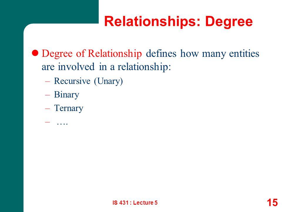 Relationships: Degree