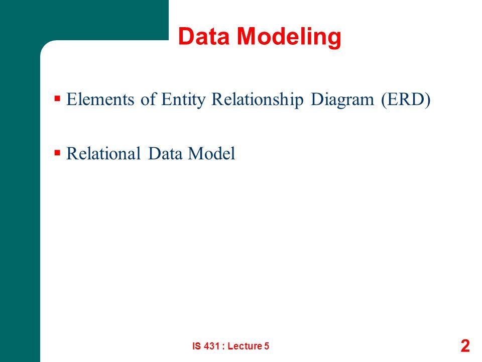 Data Modeling Elements of Entity Relationship Diagram (ERD)