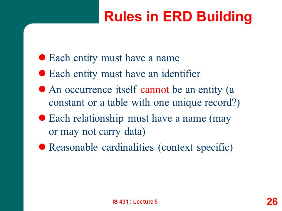 Rules in ERD Building Each entity must have a name