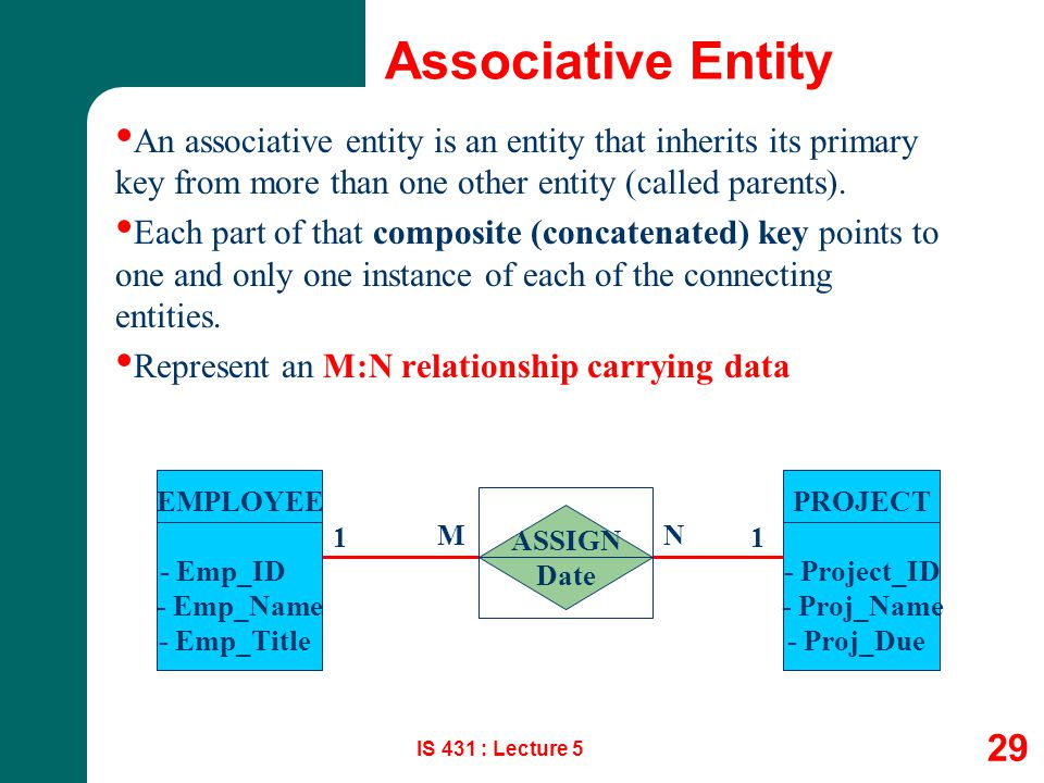 Associative Entity An associative entity is an entity that inherits its primary key from more than one other entity (called parents).