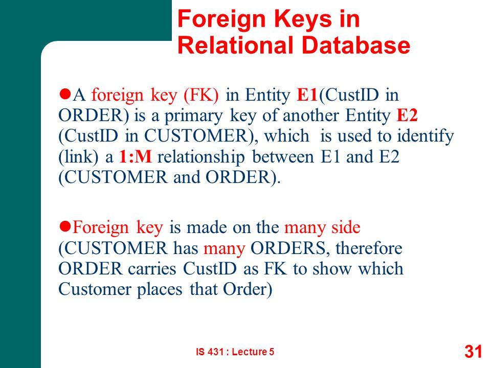 Foreign Keys in Relational Database