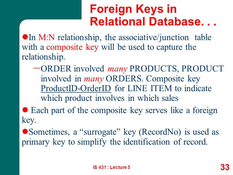 Foreign Keys in Relational Database. . .