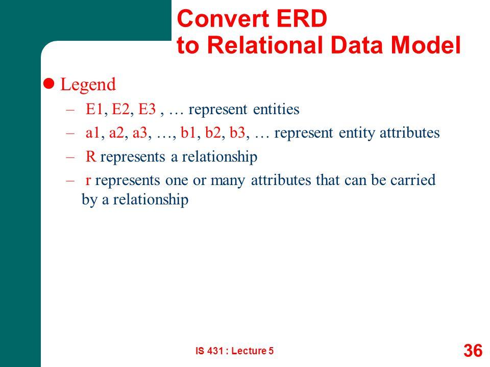 Convert ERD to Relational Data Model