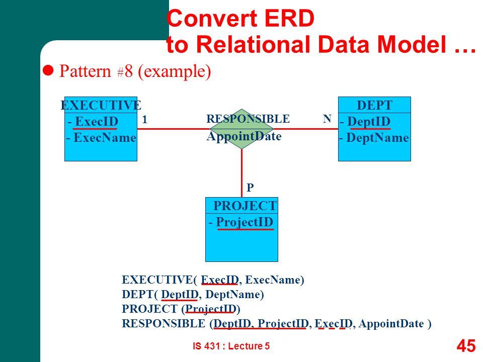 Convert ERD to Relational Data Model …