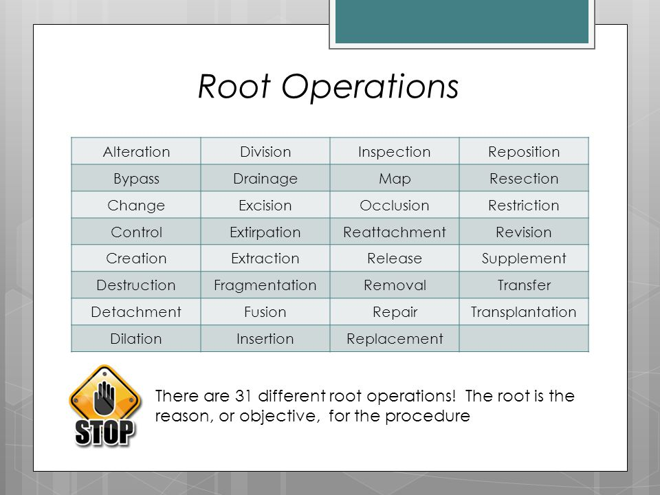Root Operations Alteration. Division. Inspection. Reposition. Bypass. Drainage. Map. Resection.