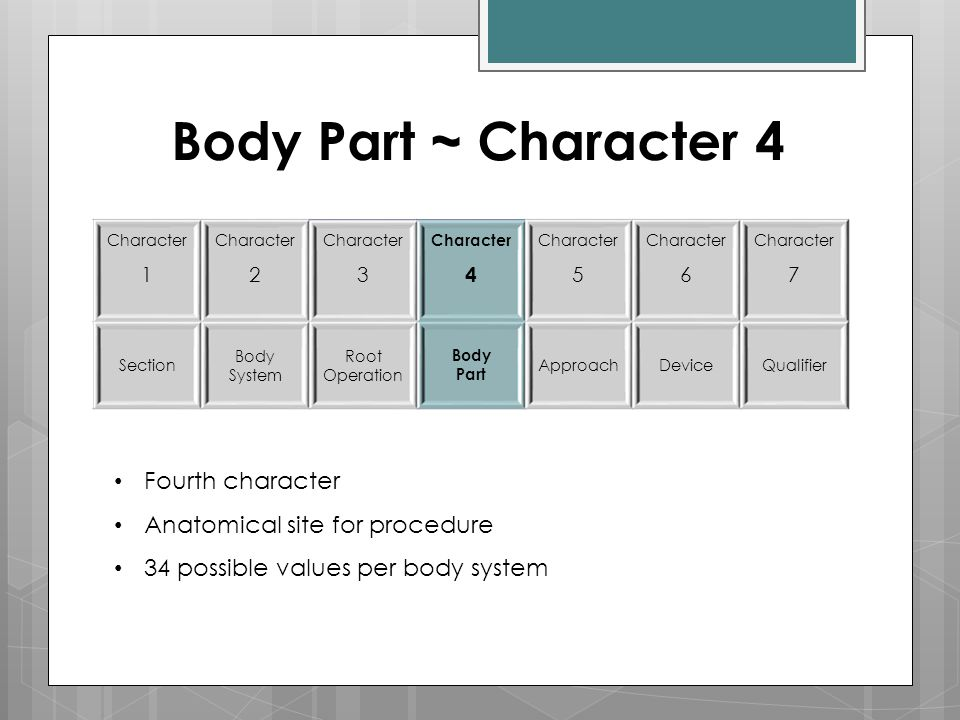Body Part ~ Character 4 Fourth character Anatomical site for procedure