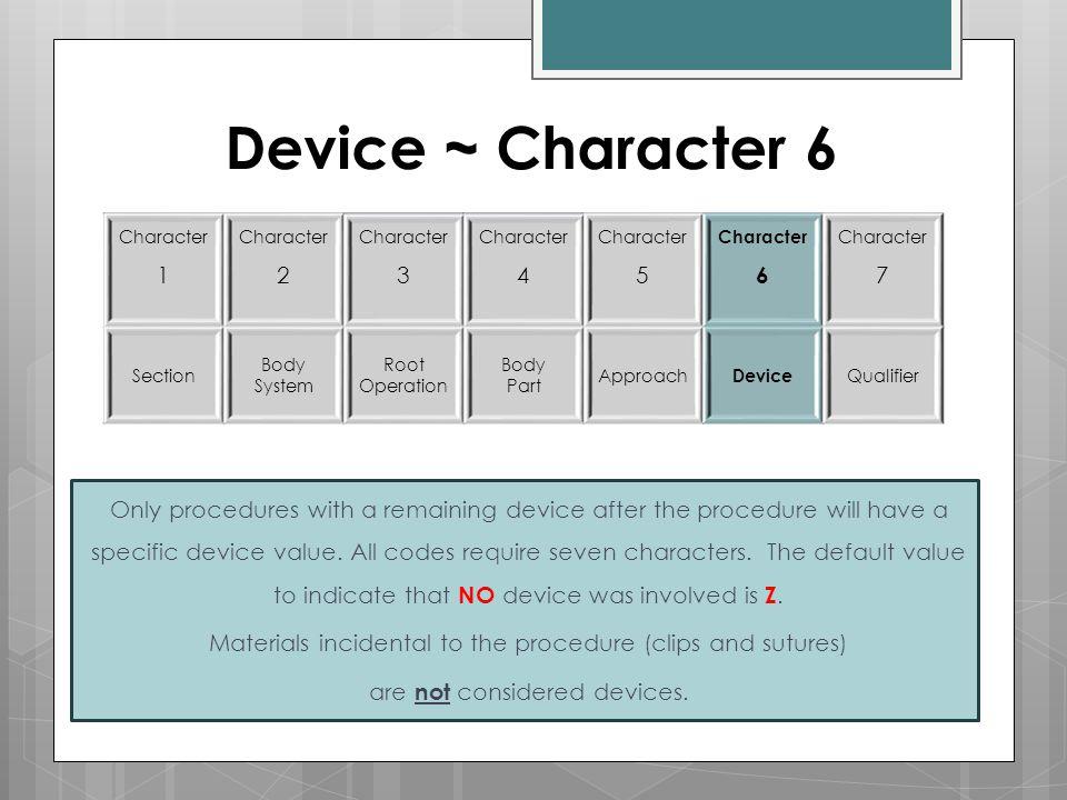Device ~ Character 6 Character 1. Character. 2. 3. 4. 5. 6. 7. Section. Body System. Root.