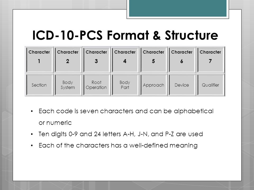 ICD-10-PCS Format & Structure