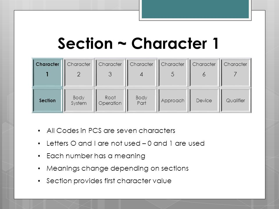 Section ~ Character 1 All Codes in PCS are seven characters