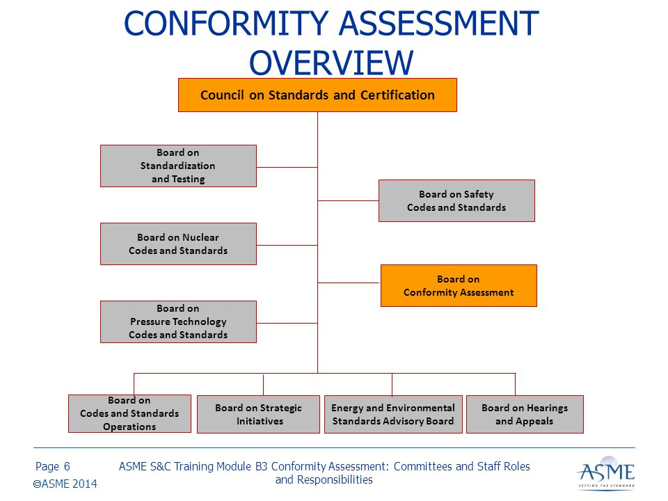 CONFORMITY ASSESSMENT OVERVIEW