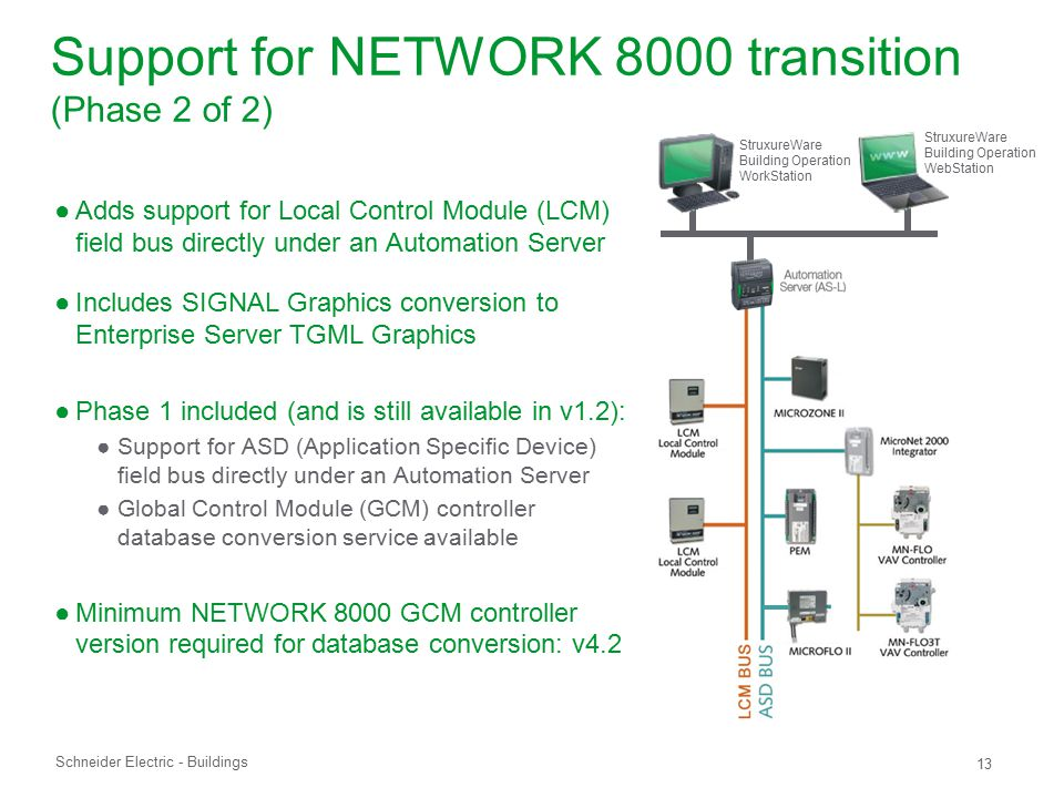Support for NETWORK 8000 transition (Phase 2 of 2)