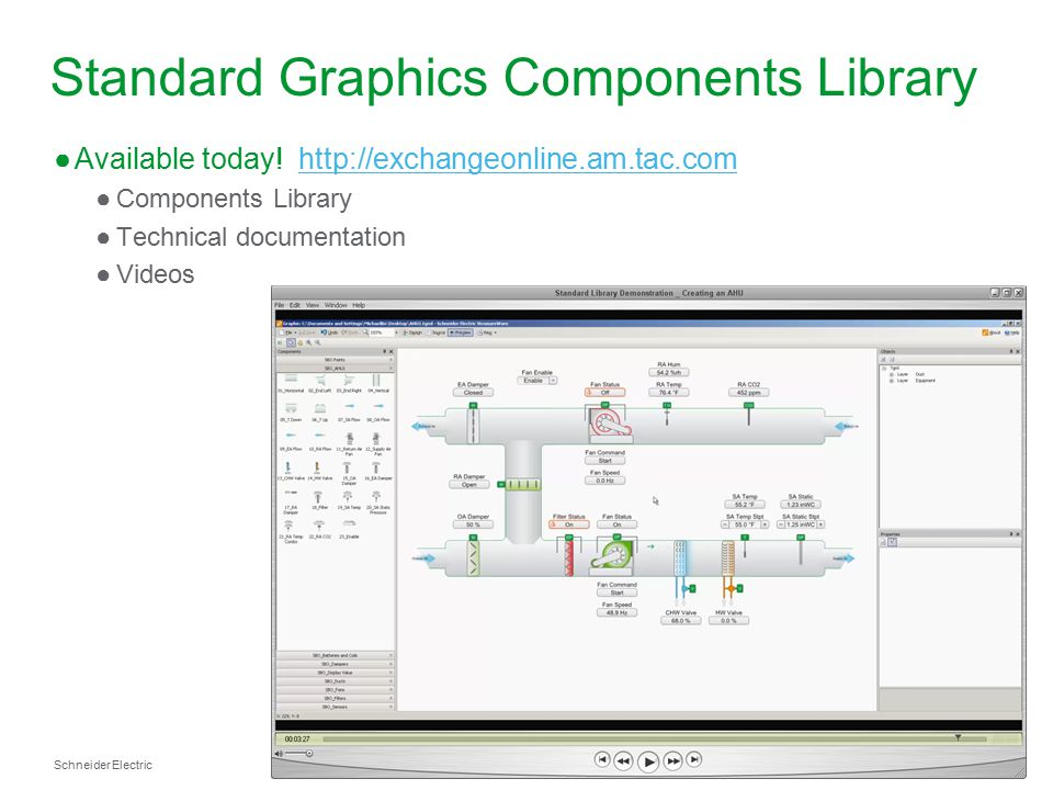 Standard Graphics Components Library