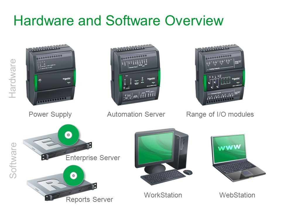 Hardware and Software Overview