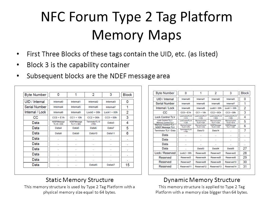 NFC Forum Type 2 Tag Platform Memory Maps