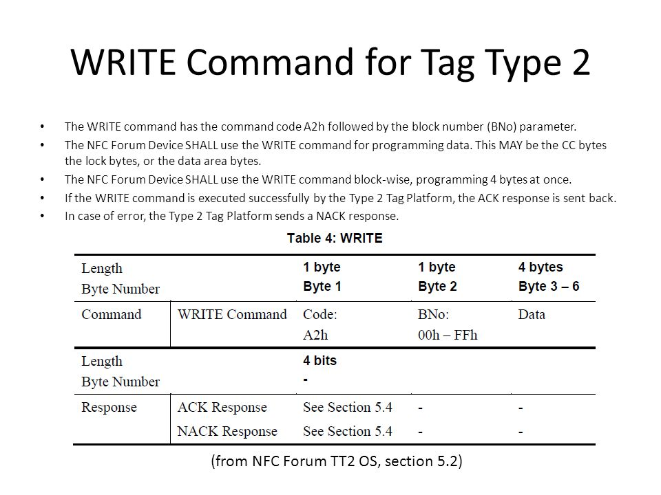 WRITE Command for Tag Type 2
