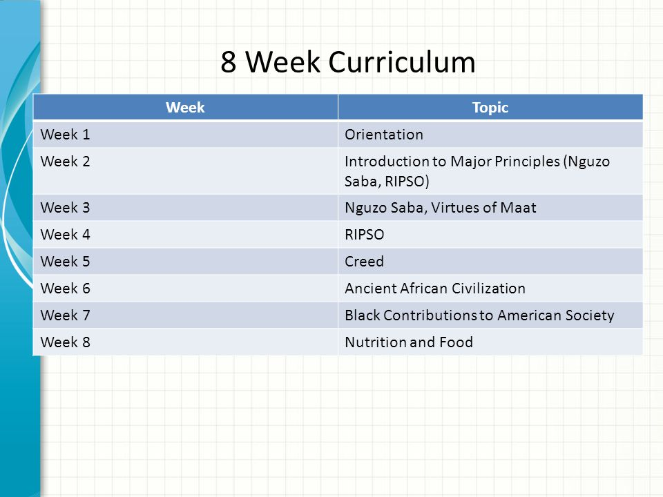 8 Week Curriculum Week Topic Week 1 Orientation Week 2