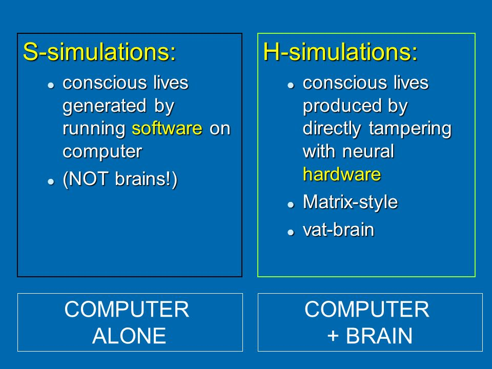 S-simulations: H-simulations: COMPUTER ALONE COMPUTER + BRAIN