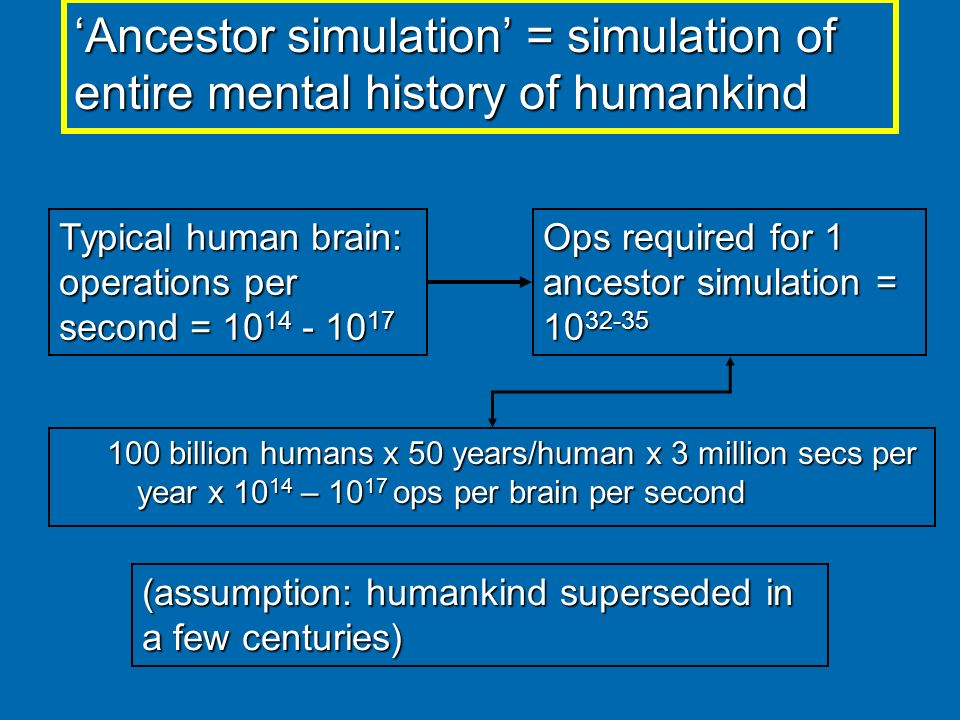 'Ancestor simulation' = simulation of entire mental history of humankind