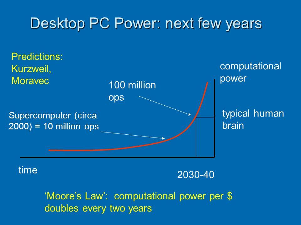 Desktop PC Power: next few years